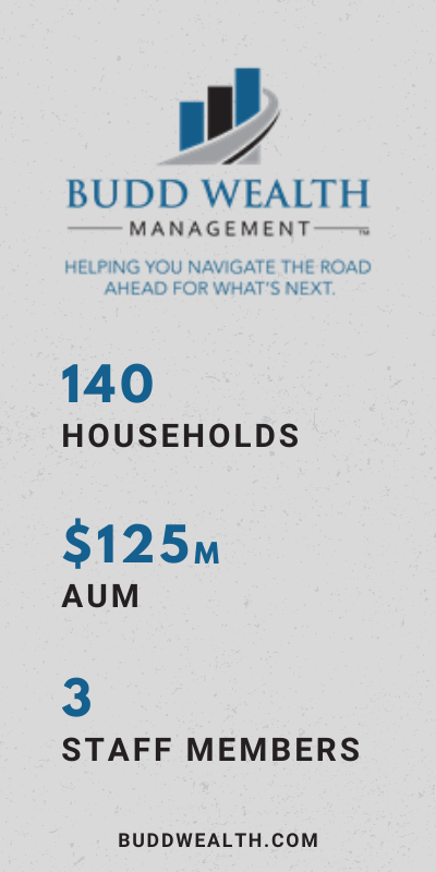 Infographic of Budd Wealth Management with logo: Stats - 140 Households, $125M AUM, 3 Staff Members